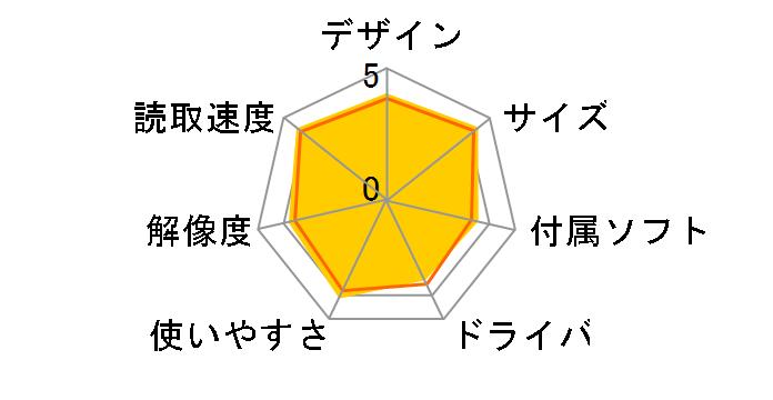 サンワサプライ 400-SCN006