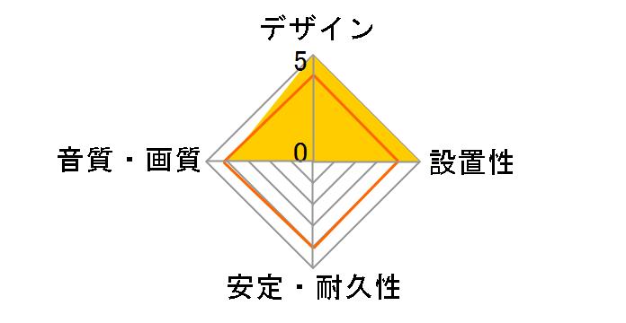 HC-E1 [2.9m]のユーザーレビュー