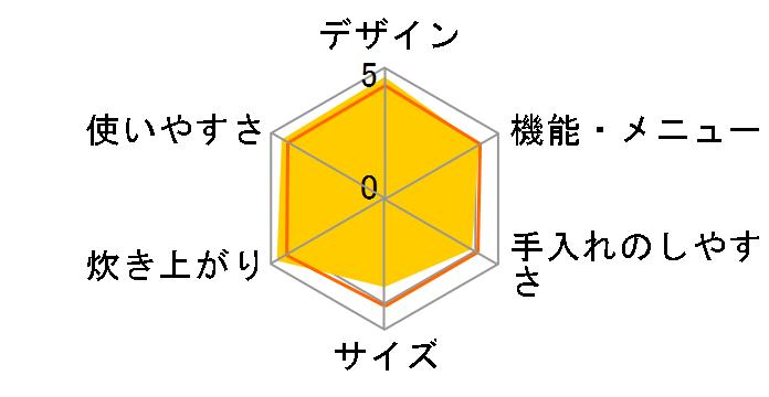 炊きたて JPB-G180-RL [ラスターレッド]のユーザーレビュー