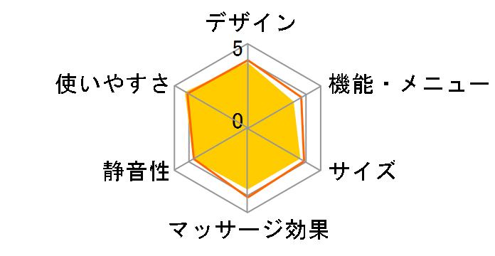 ネックマッサージャ HM-141-PK [ピンク]のユーザーレビュー