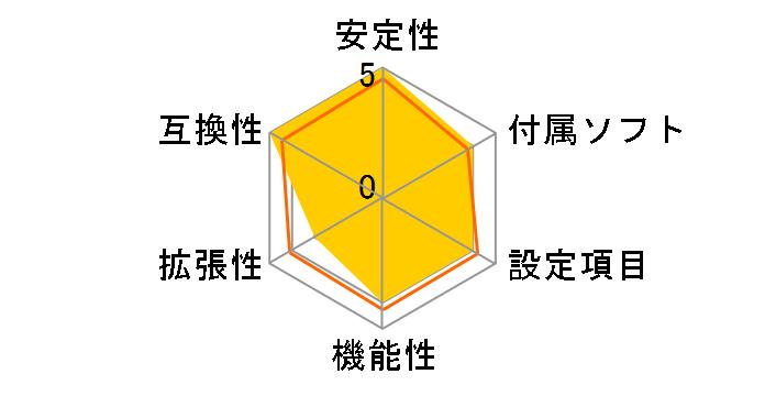 H81M-HG4のユーザーレビュー