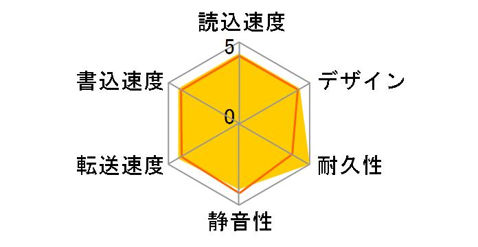HDCL-U3.0K [�u���b�N]�̃��[�U�[���r���[