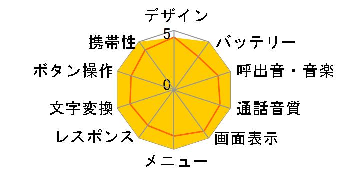 らくらくホン8 [ゴールド]のユーザーレビュー