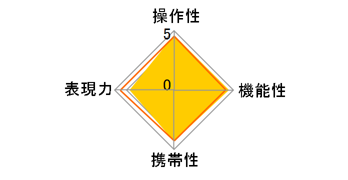 TAMRON 16-300mm F/3.5-6.3 Di II PZD MACRO (Model B016) [�\�j�[�p]