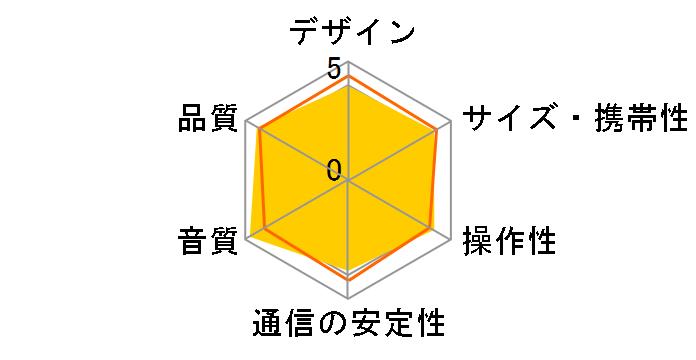 AS-BT77-H [�O���[]�̃��[�U�[���r���[