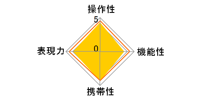 14mm F2.8 ED AS IF UMC [�j�R���p]�̃��[�U�[���r���[
