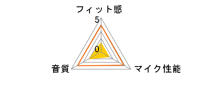 HS-EP13Uのユーザーレビュー