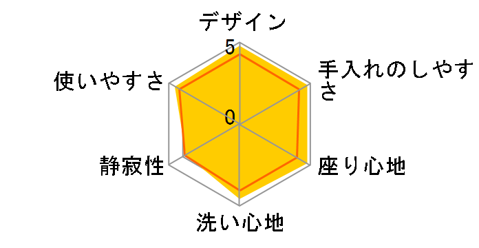 ビューティ・トワレ DL-WH50-CP [パステルアイボリー]のユーザーレビュー