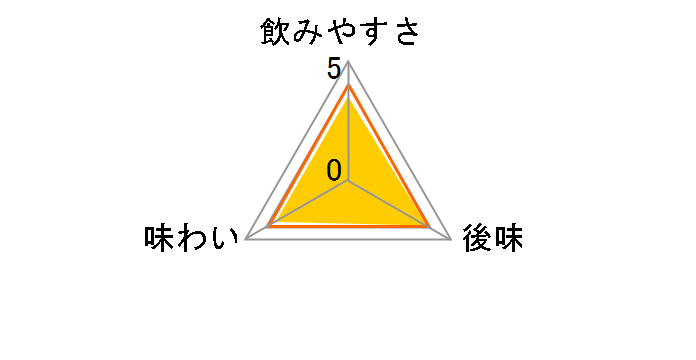 OS-1(オーエスワン) 500ml ×24本のユーザーレビュー
