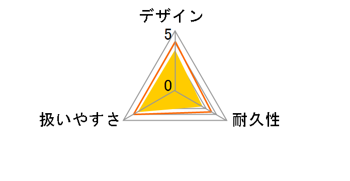 FBN-606のユーザーレビュー
