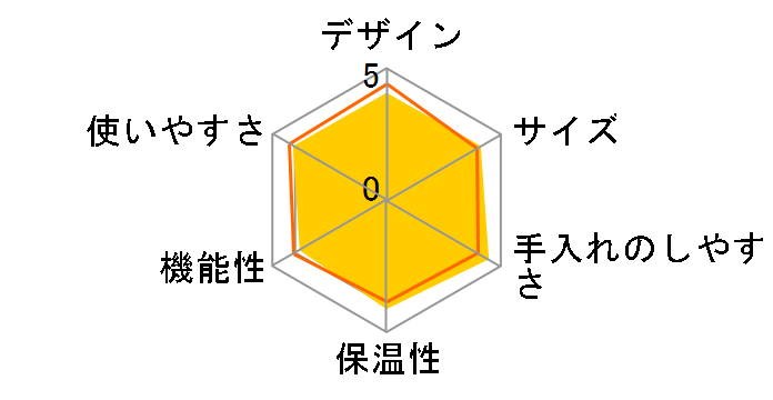 象印 珈琲通 EC-AS60