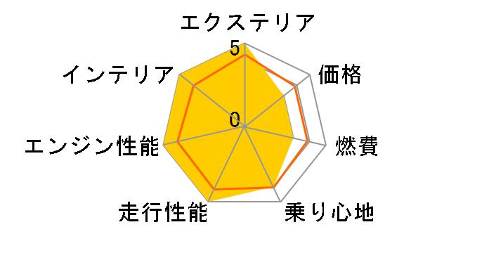 X6 2014年モデルのユーザーレビュー