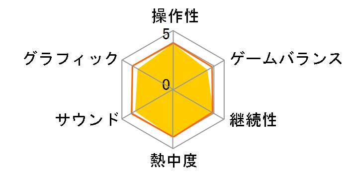 角川ゲームス ダービースタリオンGOLD