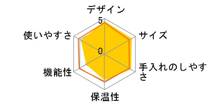 ACC-S060-D [オレンジ]のユーザーレビュー