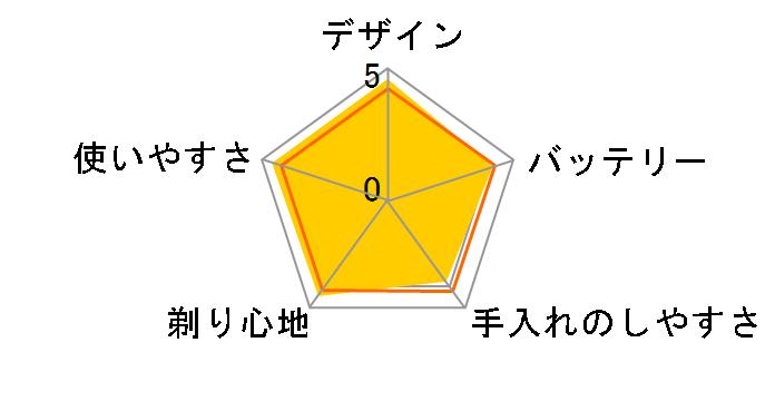 �Z���\�^�b�` 2D RQ1167/12�̃��[�U�[���r���[