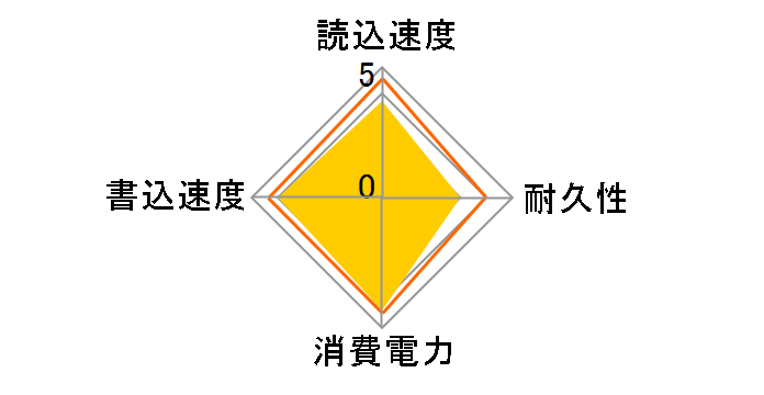 ARC100-25SAT3-480G�̃��[�U�[���r���[