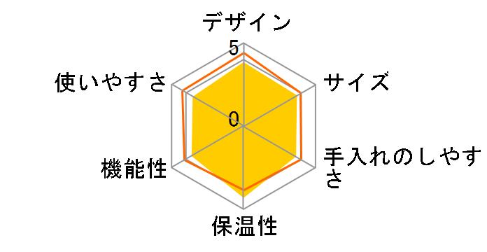 珈琲通 EC-KT50-GD [ダークグリーン]のユーザーレビュー