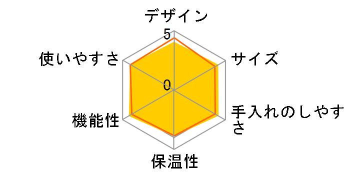 象印 珈琲通 EC-CB40