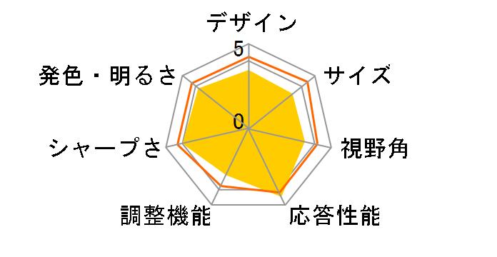 ProLite GE2488HS GE2488HS-B1 [24インチ マーベルブラック]のユーザーレビュー