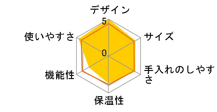 デロンギ ケーミックス CMB5T-RD [レッド]