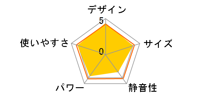 シャープ HX-DS1-W [ホワイト系]