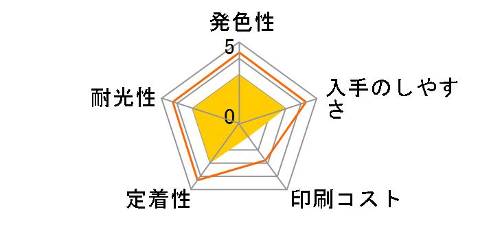 ICBK80 [�u���b�N]�̃��[�U�[���r���[