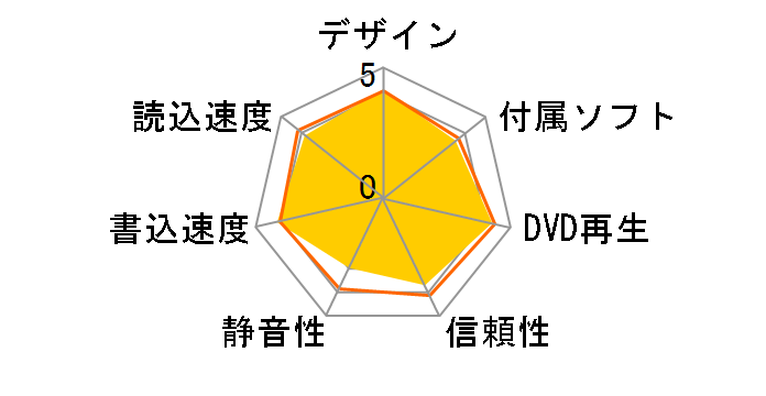 LBD-PMJ6U3VRD [レッド]のユーザーレビュー