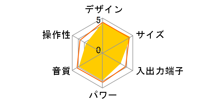 SONY CMT-SBT40 (S) [シルバー]
