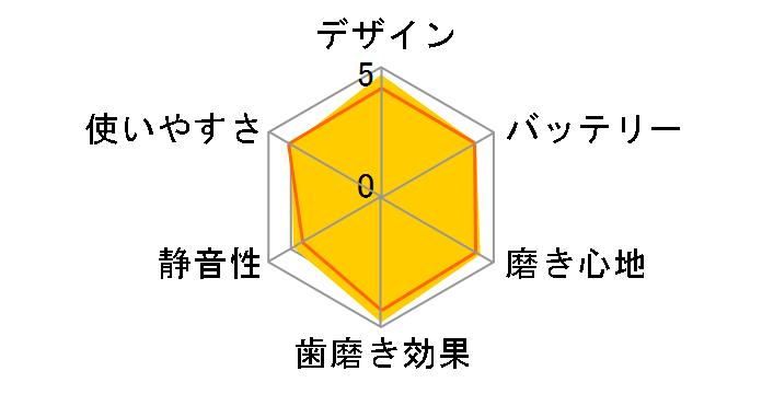 ソニッケアー ダイヤモンドクリーン HX9303/06のユーザーレビュー
