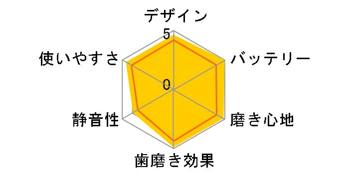 ソニッケアー ダイヤモンドクリーン HX9313/06のユーザーレビュー