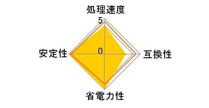 Xeon E5-2620 v3 BOX�̃��[�U�[���r���[
