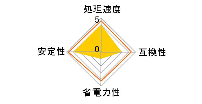 Xeon E5-1620 v3 BOX�̃��[�U�[���r���[