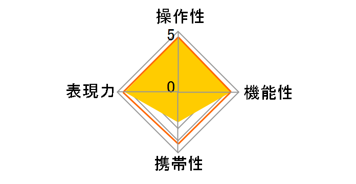 150-600mm F5-6.3 DG OS HSM Sports [キヤノン用]のユーザーレビュー