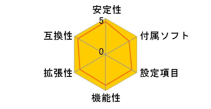 X10DRL-iのユーザーレビュー