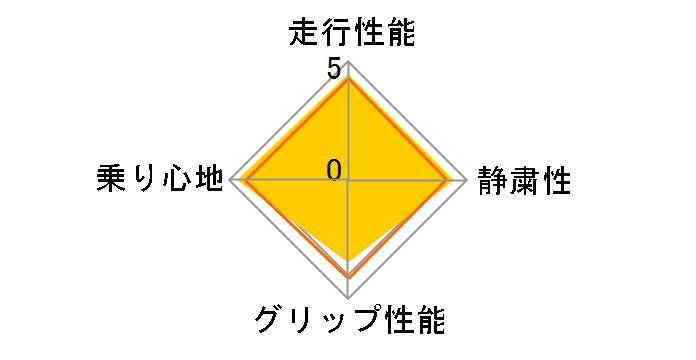 ピレリ ICE ASIMMETRICO 205/55R16 91Q