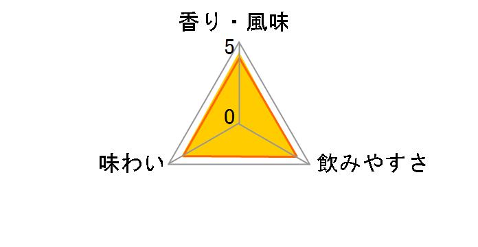 ニッカ 竹鶴 700mlのユーザーレビュー