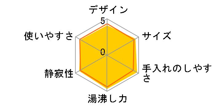 蒸気レス電気ケトル わく子 PCJ-A080-A [ブルー]のユーザーレビュー