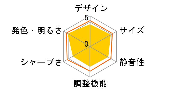MS524 [パールホワイト]のユーザーレビュー