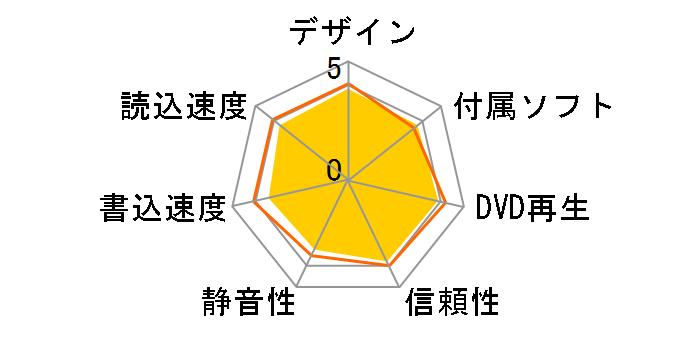 SDRW-08D2S-U LITE [ブラック]のユーザーレビュー