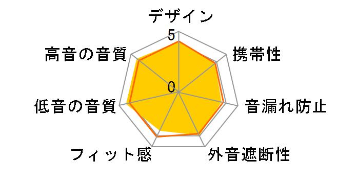 XBA-A2のユーザーレビュー