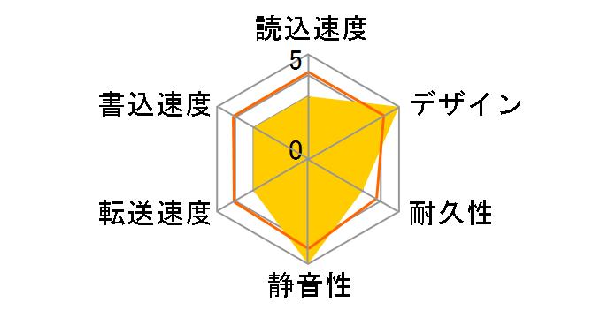 SGD-BP030UBK [ブラック]のユーザーレビュー