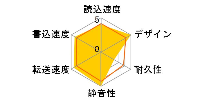AVHD-USQ2.0 [�u���b�N]�̃��[�U�[���r���[