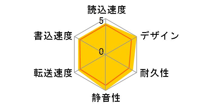 AVHD-USQ3.0 [�u���b�N]�̃��[�U�[���r���[