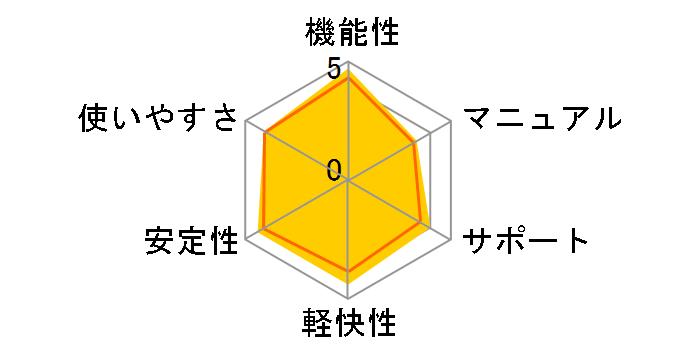 Adobe Photoshop Elements 13 日本語版のユーザーレビュー