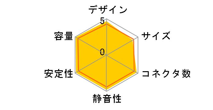HX850i CP-9020073-JPのユーザーレビュー