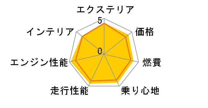 プジョー 308HB 2014年モデル
