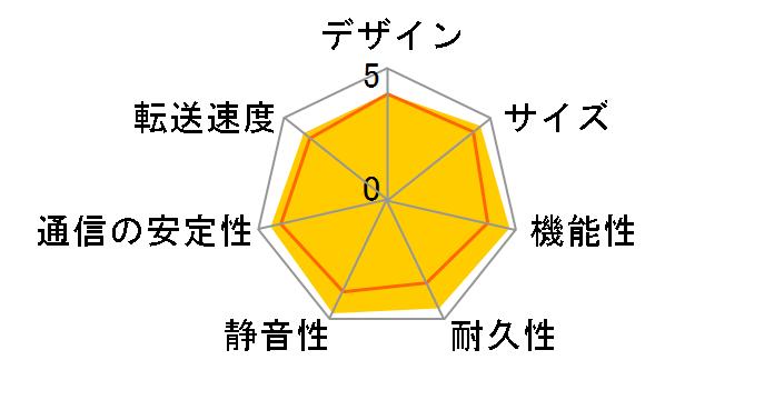 DS115jのユーザーレビュー