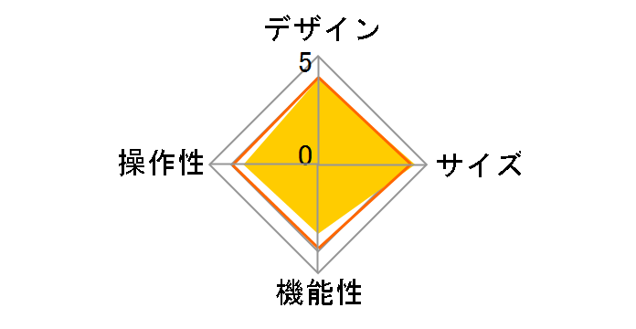 CKS-NWA10 (L) [ブルー]のユーザーレビュー