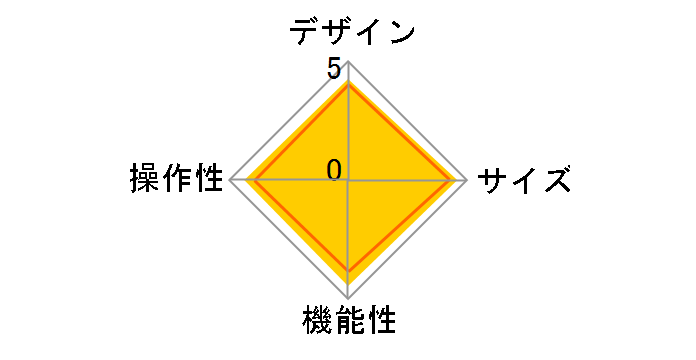 CKM-NWA10 (L) [ブルー]のユーザーレビュー