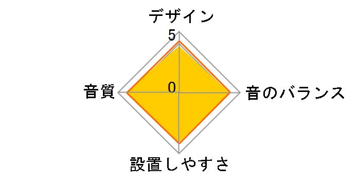 STE-G170C